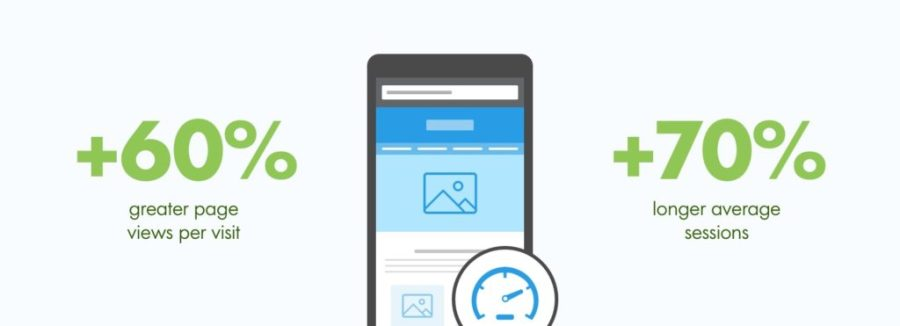 Five Proven Ways to Optimize Your Website For Mobile Speed - Blog Lorelei Web Design