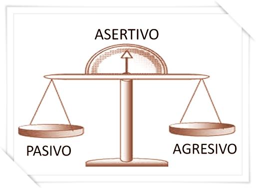 Aprender a ser asertivo (2/3)