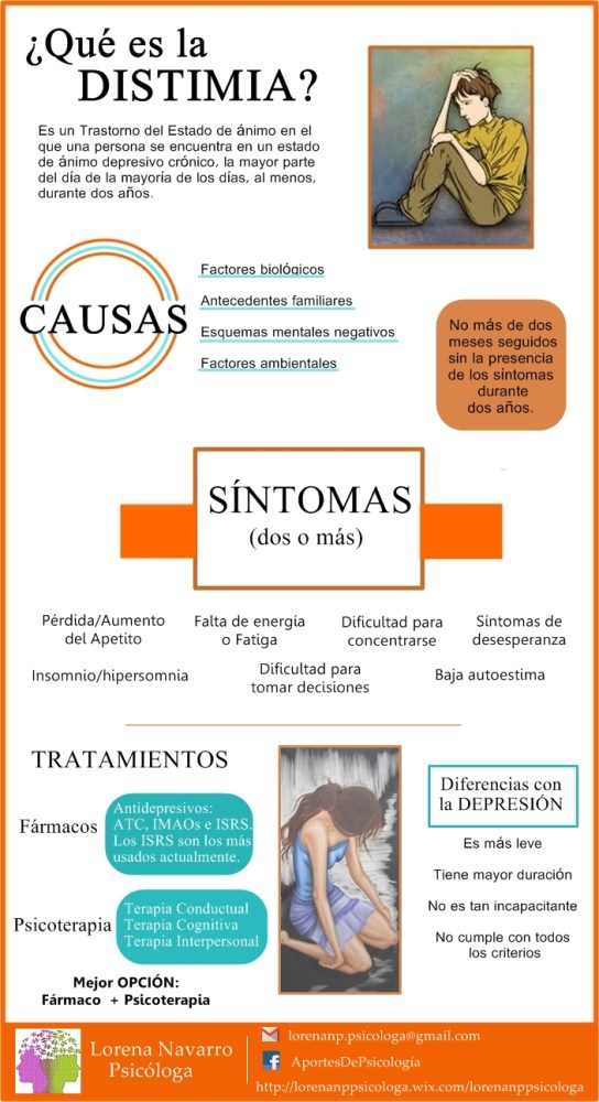Infografía: La Distimia