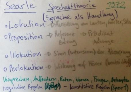 Searle-Einfuehrung-Linguistik-Rosenber-EUV-WiSe2017:18
