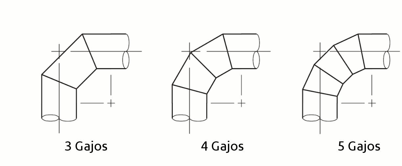 Desarrollo de codos angulares