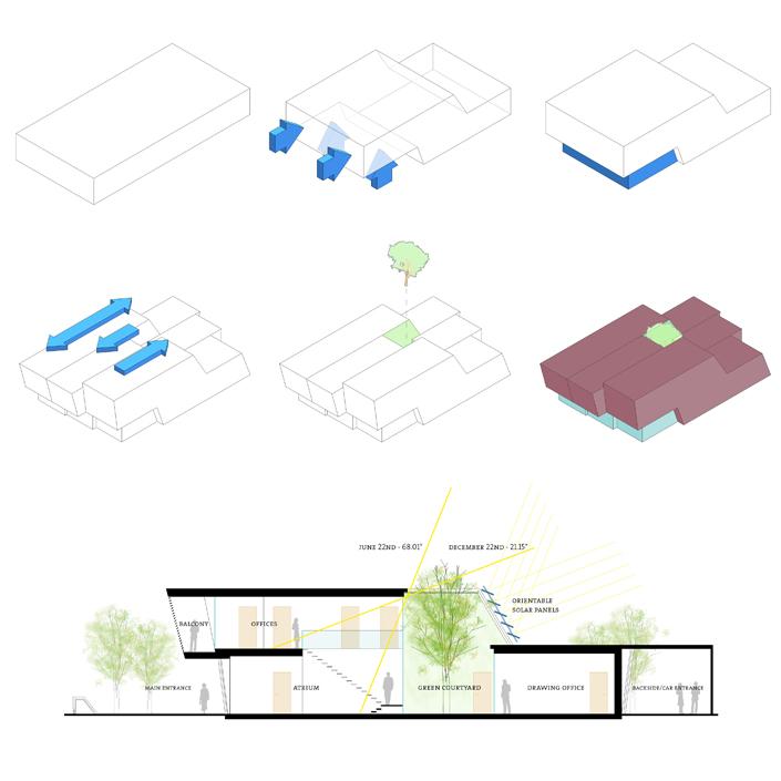 Battistella Office Building - Concept