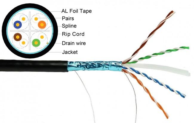 Cat6 Cable Diagram