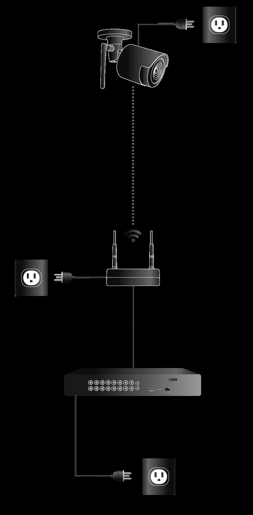 Security Camera Wiring Diagram : security, camera, wiring, diagram, Install, Security, Cameras