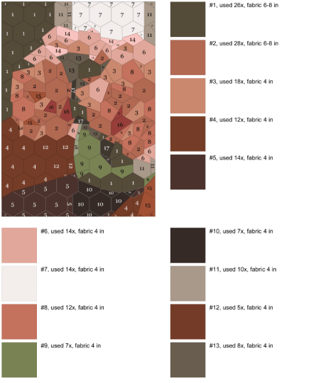 Hydrangea Color Chart