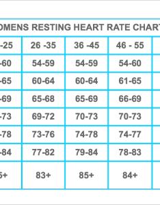 Resting heart rate also lorn pearson trains  rh lornpearsontrains