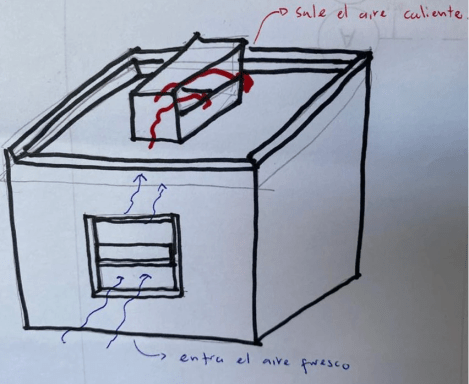 chimenea de aire en la autoconstrucción