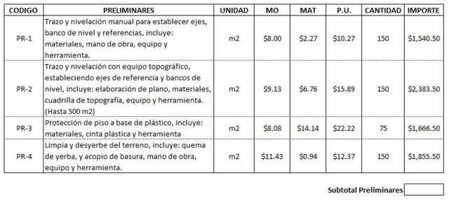 presupuesto para la obra
