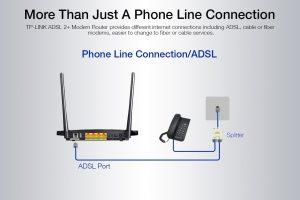 TP Link TD-W8970 - router fácil de configurar - conexión