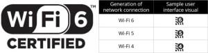 Evolución general de las redes de banda ancha