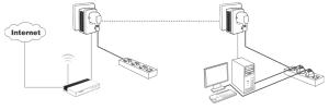 Conectar el kit PLC TP-Link TL-PA4010P 4