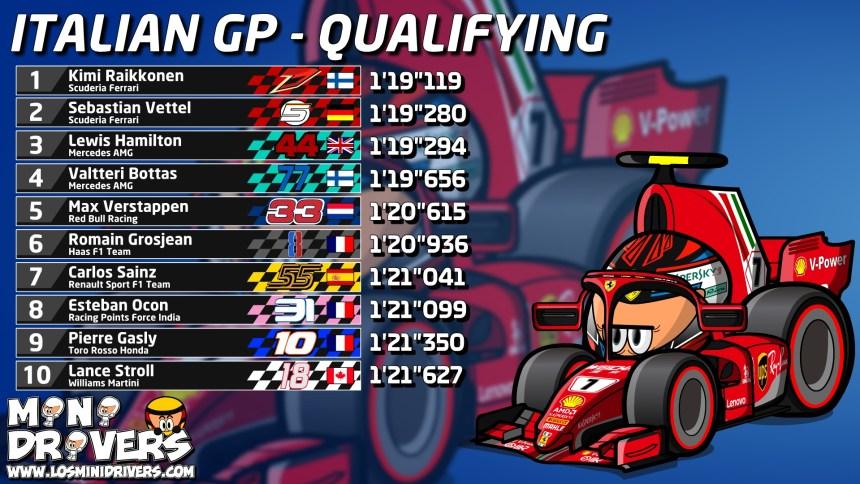 Qualifying.jpg