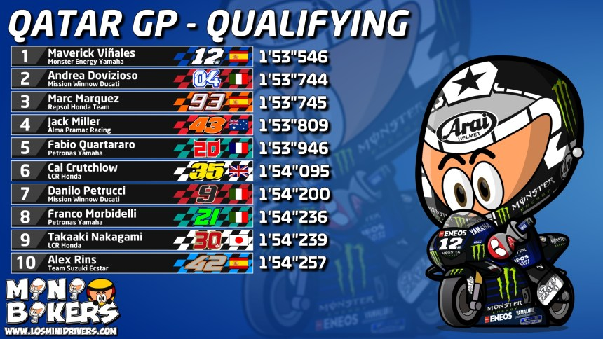 Qualifying