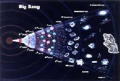 El Universo, su nacimiento mediante el Bing Bang, y  su muerte  por el Big Crunch.