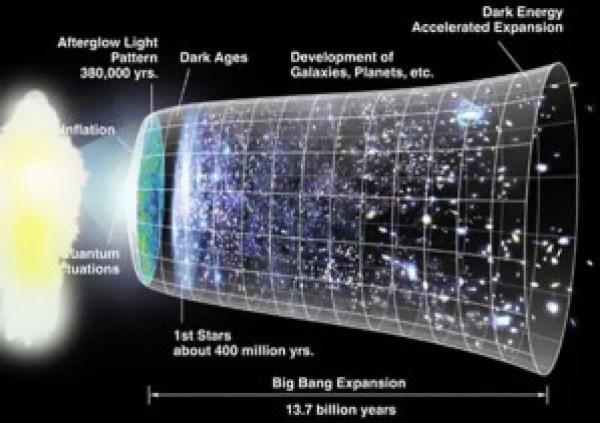Universo-Holográfico