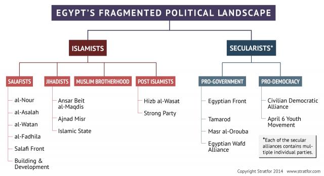 egypt_politics