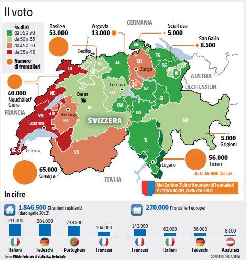 svizzera-referendum-immigrati.jpg