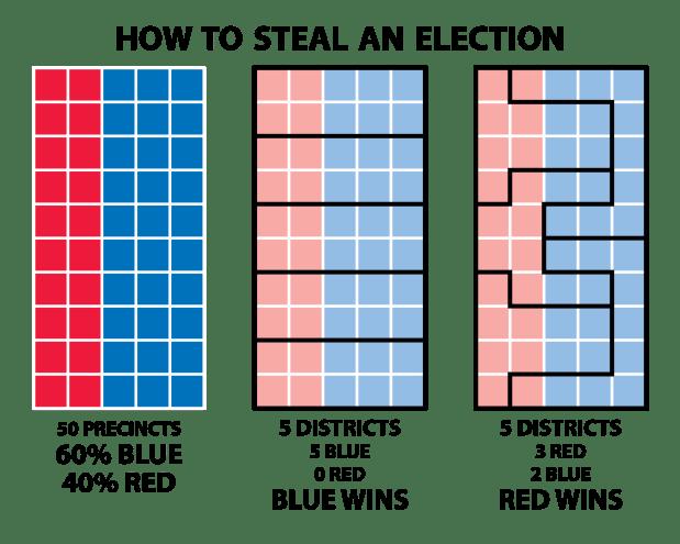 gerrymandering-elezioni-distretti-circoscrizioni-maggioritario-proporzionale-voto-voti-elezioni-seggi-parlamento-dischematerritorio