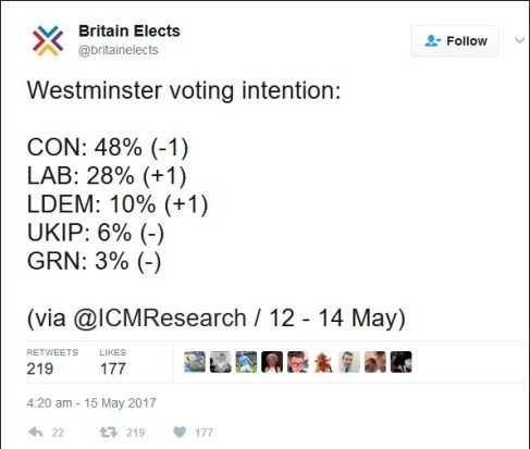 elezioni - UK - GB - 2017 - Conservatori - Thresa May - programma