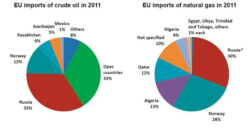 energy_imports.jpg