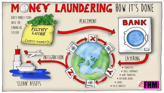 160314-Money-Laundering-AH-Image-1