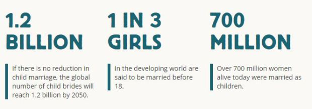 girlsnotbrides-statistics