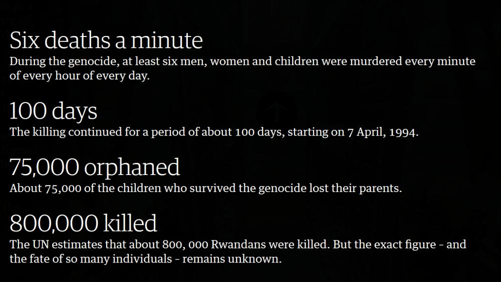 rwandan-genocide-statistics