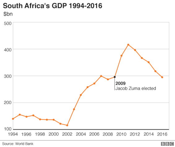 south_africa_gdp_700-nc