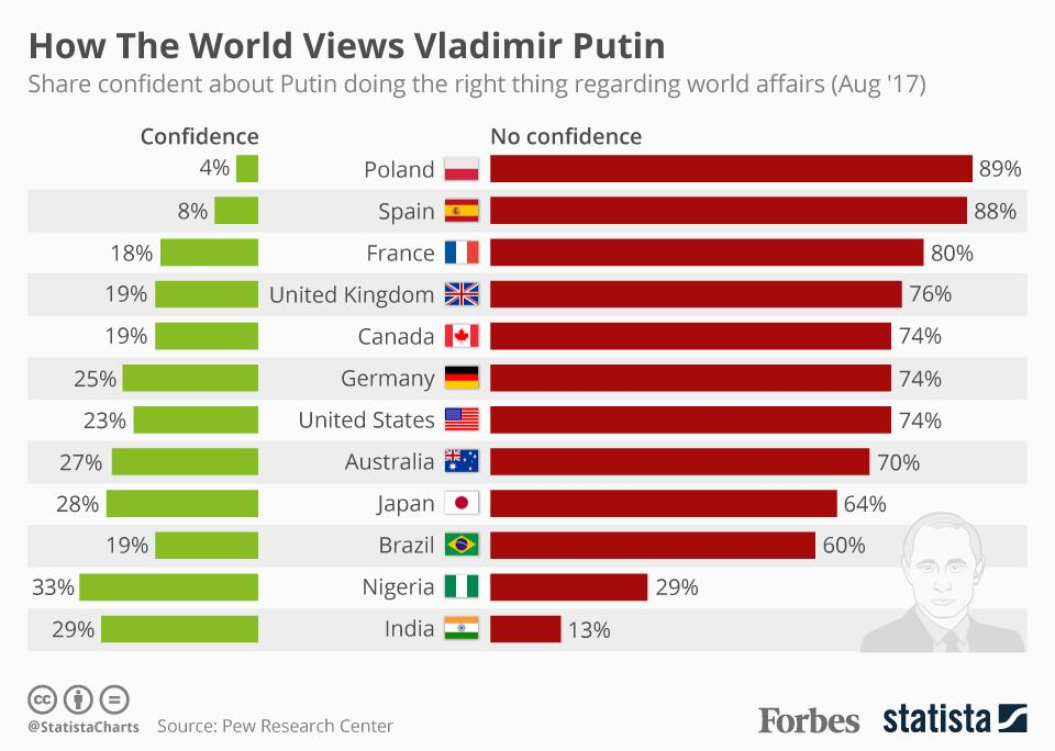 20180314_Putin.jpg