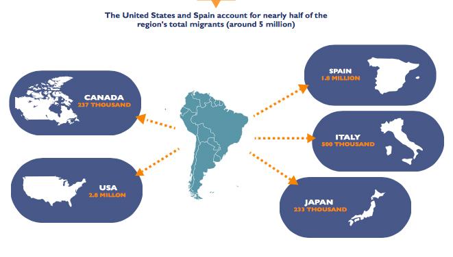 Rotte migranti Sudamerica.jpg