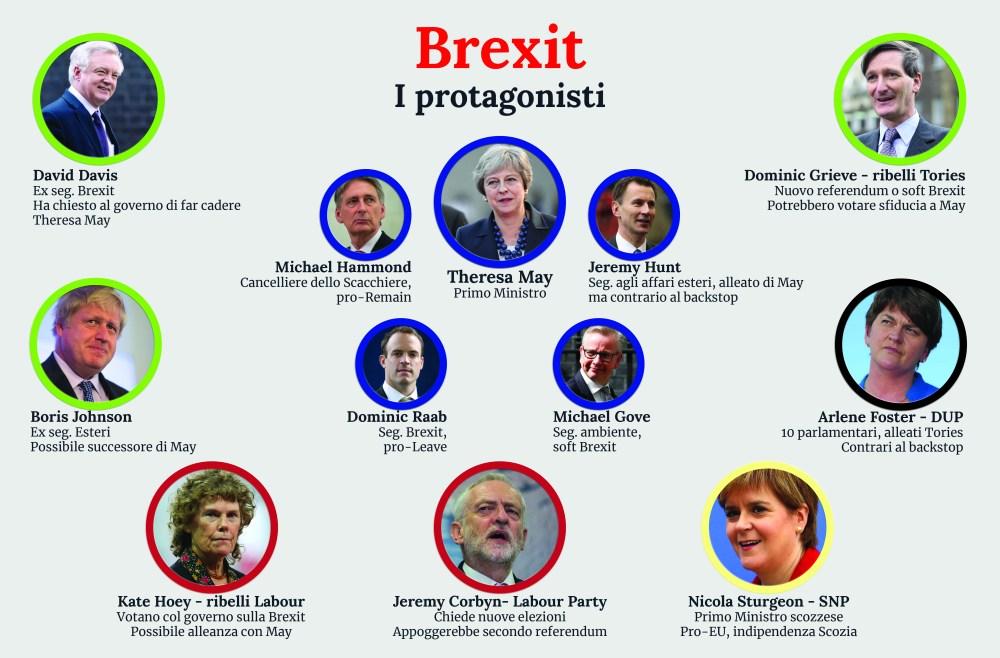 protagonisti-della-brexit