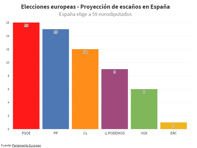 Seggi Spagna.jpg