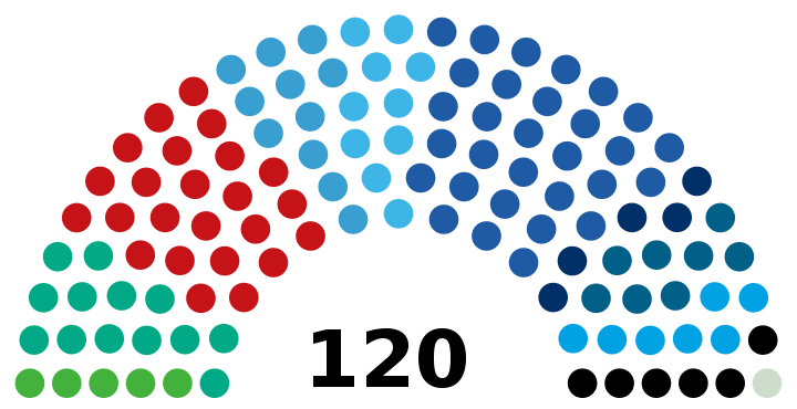 Israeli_Knesset_Composition_2015