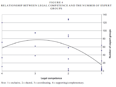 Legal competence.png
