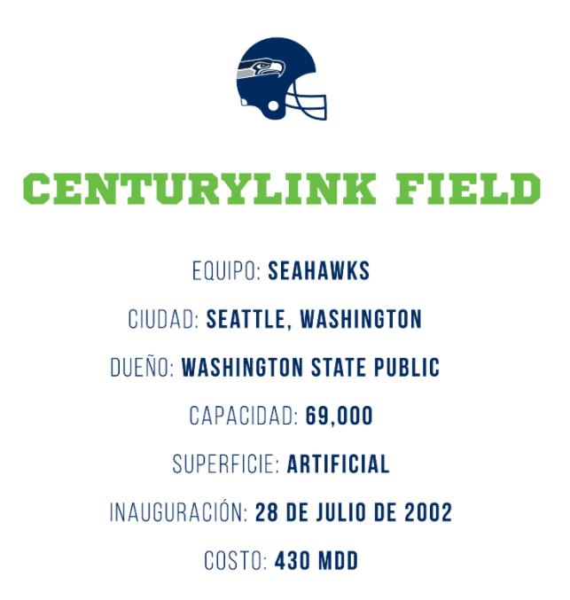 NFL aduanas equipos estadios Estadios complicados Seattle