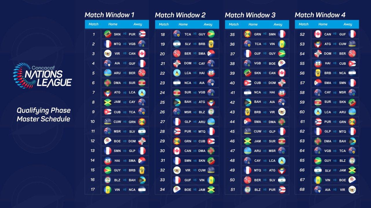 liga de naciones de concacaf