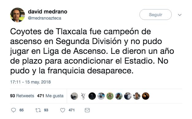 Coyotes Tlaxcala Franquicia Ascenso Liga Desaparece Colima Tepatitlán Medrano