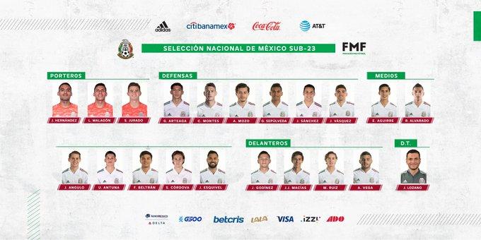 24/03/2020. Convocatoria Selección Mexicana Los Pleyers, Convocatoria del Tru Sub-23.