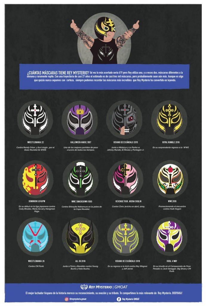 Máscaras de Rey Mysterio