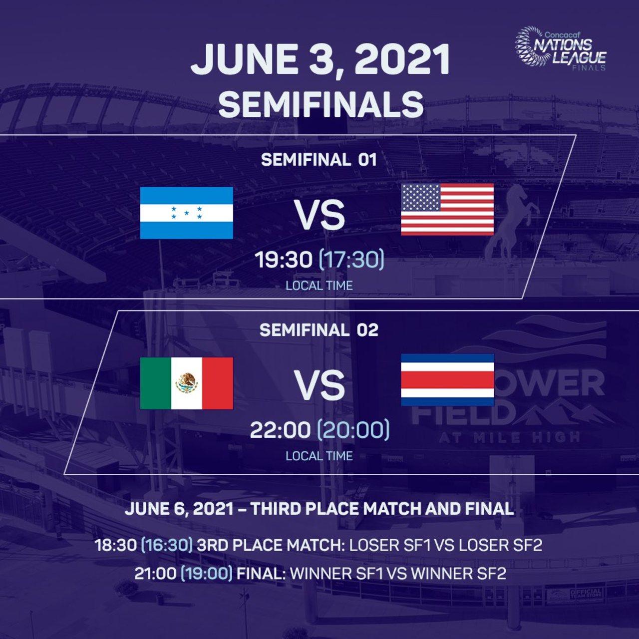Selección Mexicana convocados partidos mayo junio