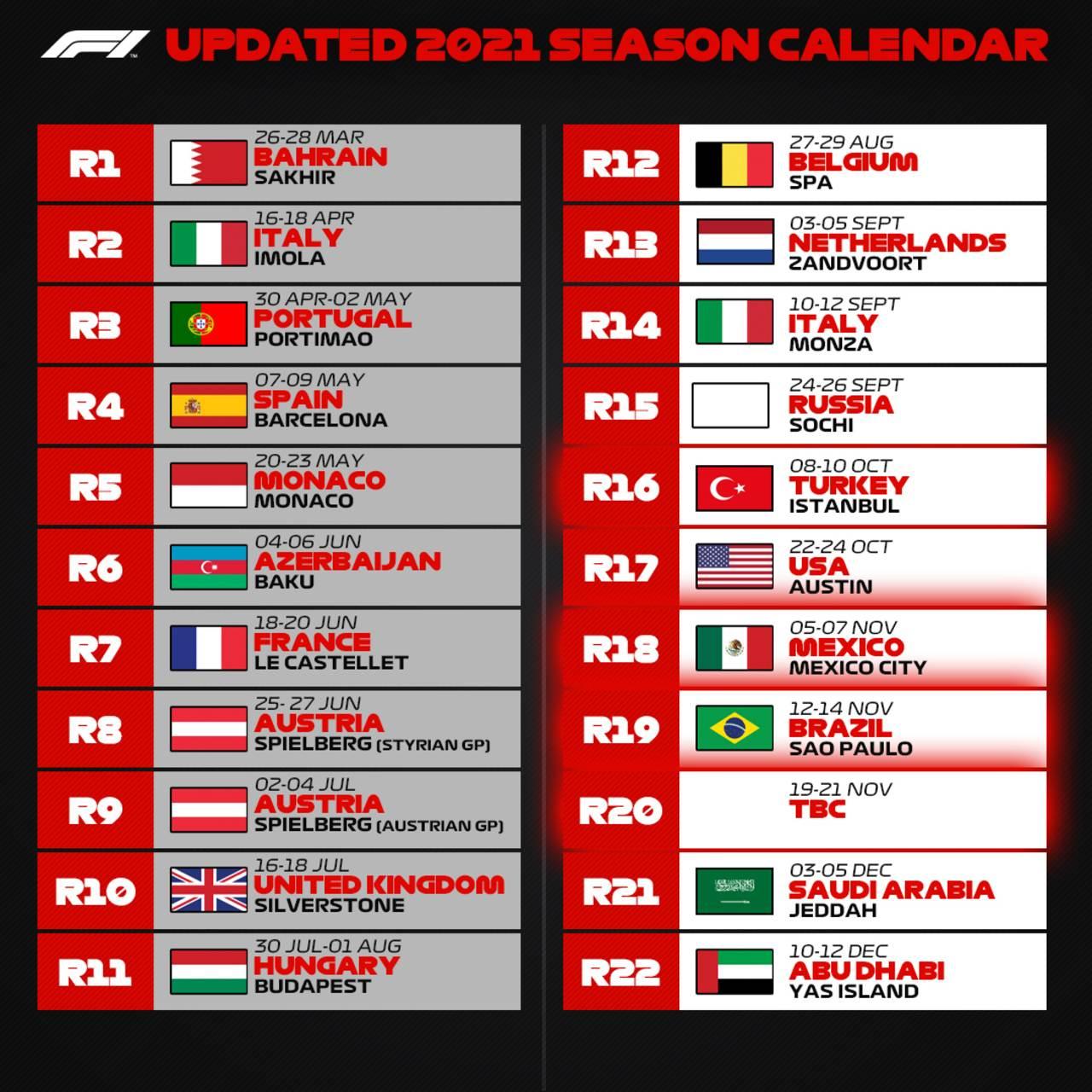 Fórmula 1 hoy gp de méxico cambio de fecha