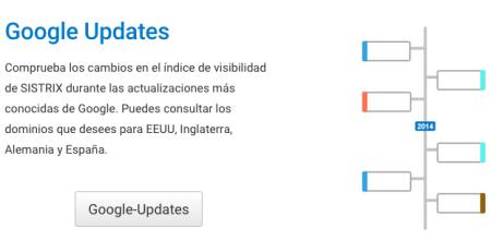 Herramientas SEO Gratis Comprobacion algoritmo google update