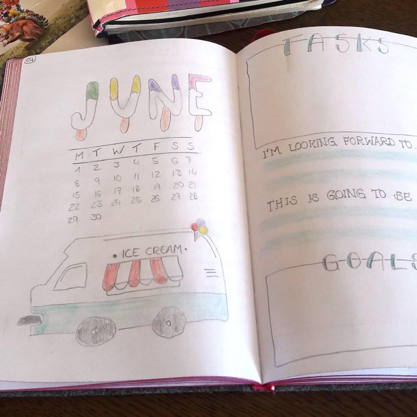 Die Juni-Übersichtsseiten aus meinem Bullet Journal
