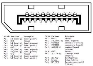 Внешние интерфейсы компьютера для подключения устройств