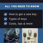 Honda Accord Replacement Keys What To Do Options Cost More