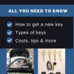 Nissan Cube Replacement Keys What To Do Options Cost More
