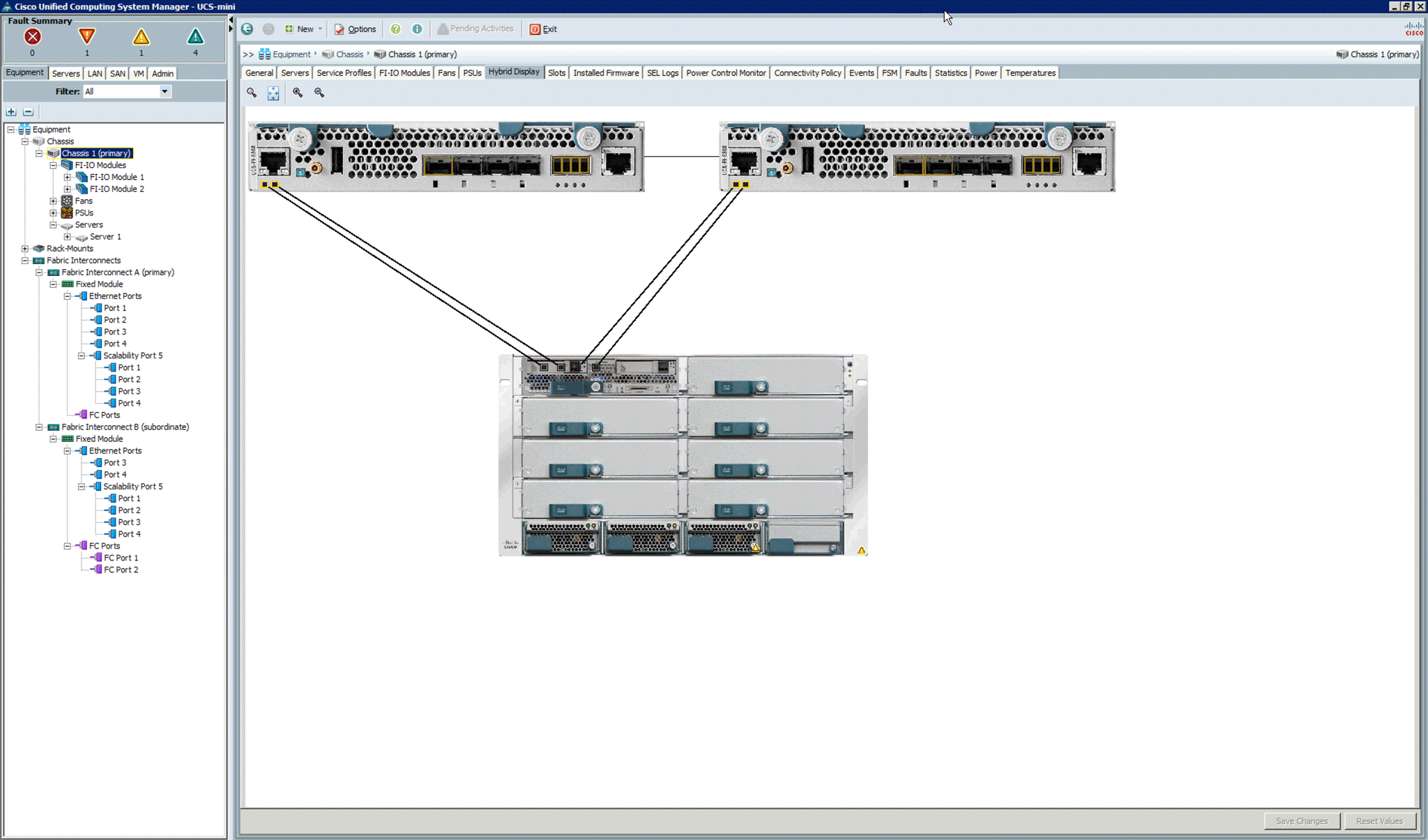 cisco ucs diagram wiring for switch and two lights mini version of review part 1 lostdomain
