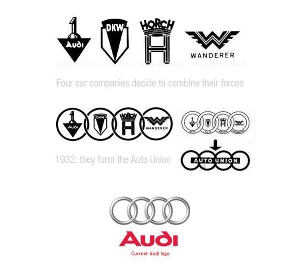 rodney hively: car company logos width\x3d543