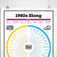 Husband and Wife Duo Create the Best 80s Slang Poster