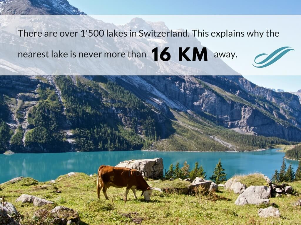 Switzerland has over 1500 lakes.